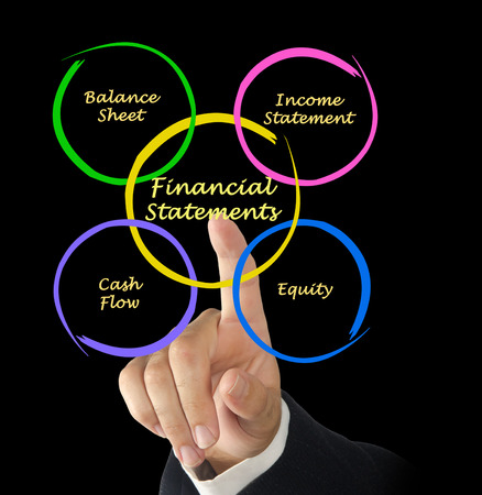 cash flow statement: Diagram of Financial Statement Stock Photo