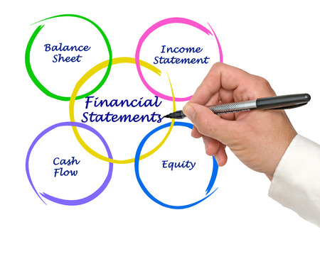 Financial Statement photo