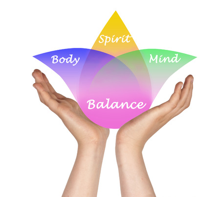women body: Body, spirit, mind Balance