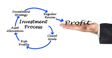 Investment process photo