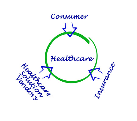 care providers: Healthcare diagram