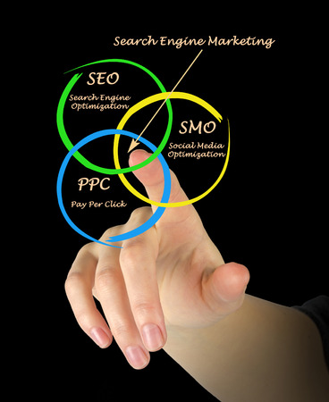Search engine matrketing Stock Photo - 28161310