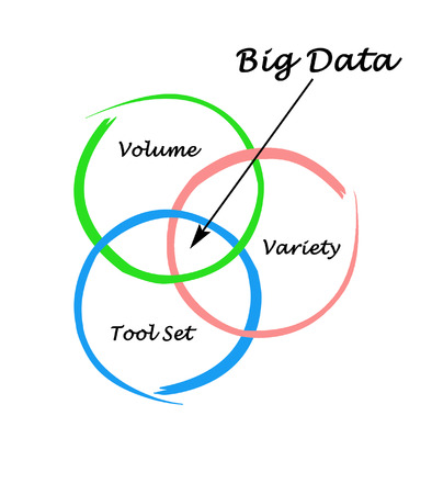 Big données
