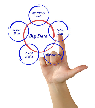 Big data photo
