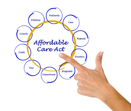 Affordable care act diagram Stock Photo