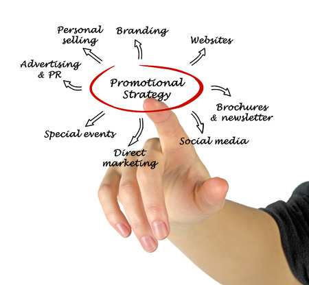 Promotional strategy diagram photo