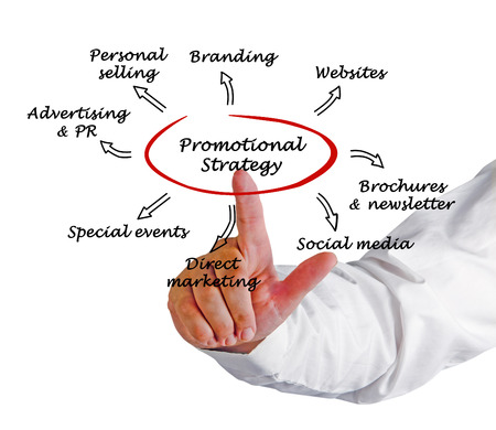 Promotional strategy Stock Photo
