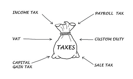 Structure of taxation diagram photo