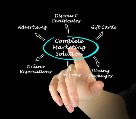 Complete Marketing Solution Stock Photo