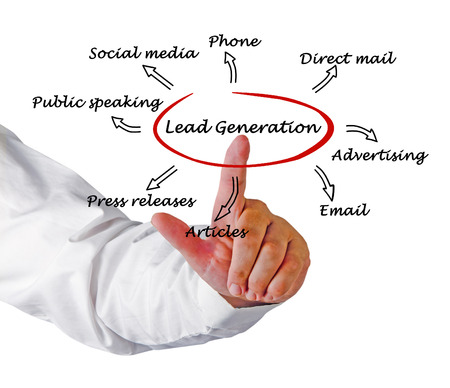 leads: Leads generation