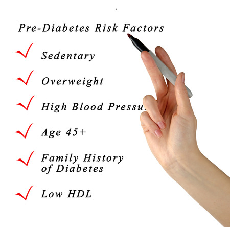 factors: Pre-diabetes risk factors