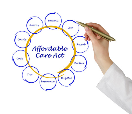politican: Affordable care act