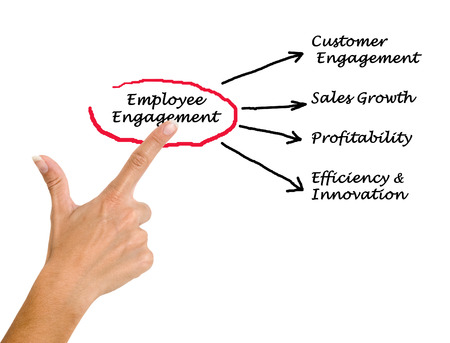 Employee Engagement Stock Photo - 29341504