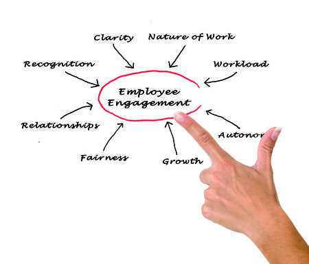 recognition: Employee Engagement Stock Photo
