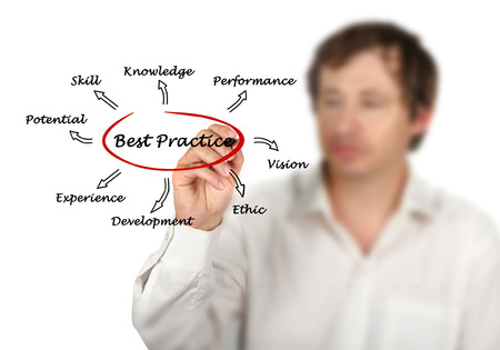 rd: Best practice