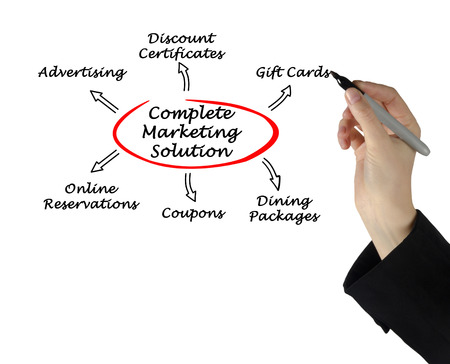 Complete Marketing Solution photo