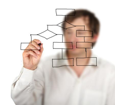 programer: Man drawing flow diagram
