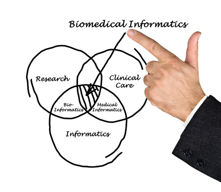Biomedical Informatics photo