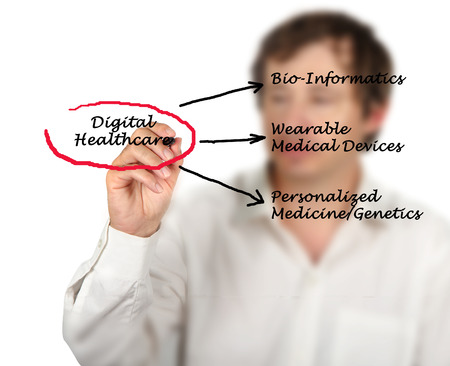 Digital Healthcare photo
