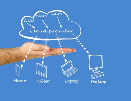 provider: Cloud provider Stock Photo