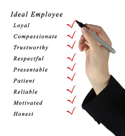 respecting: Ideal Employee