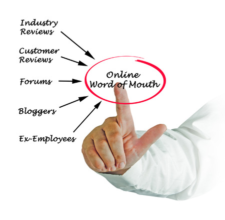 online word of mouth photo