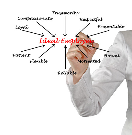 compassionate: Ideal Employee