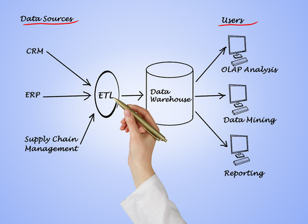 Data warehouse photo