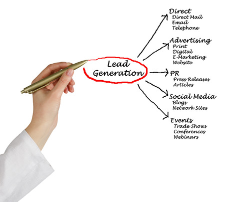 Lead generation Stock Photo - 31164361