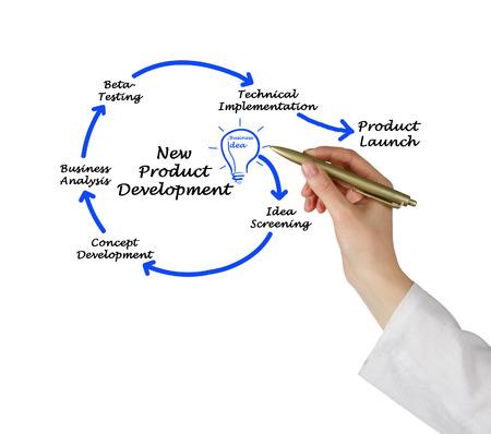 New Product Development Stockfoto - 31164470