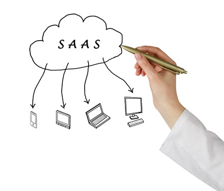 SAAS diagram photo