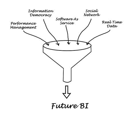 bi: Future BI conceptual  Stock Photo