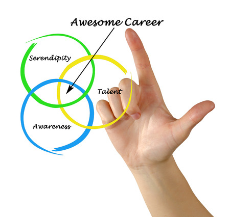 couching: Awesome Career
