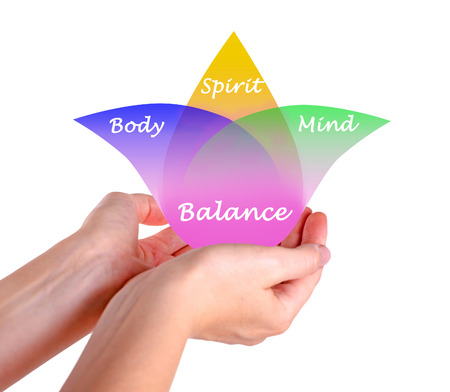 human palm: Body, spirit, mind Balance