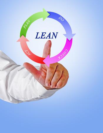 quality check: Business diagram