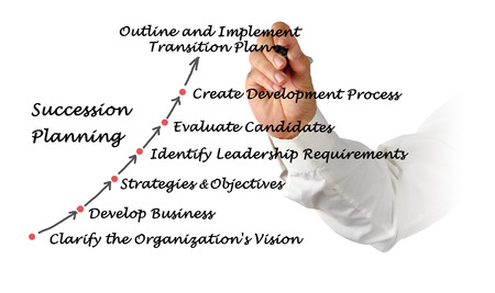 Succession Planning Stock Photo - 32051291