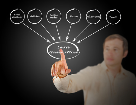 man touch a Lead generation diagram photo