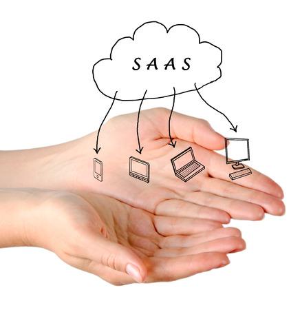 SAAS diagram photo