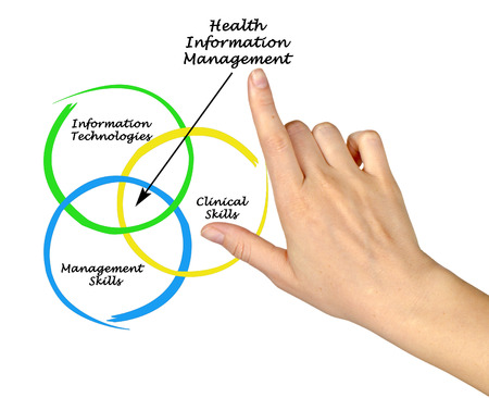consulting concept: Health Information Management Stock Photo