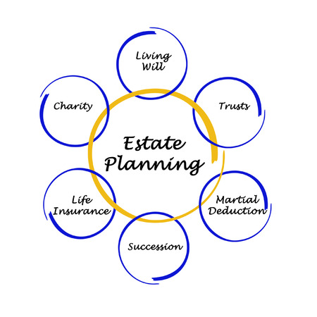 Estate Planning photo