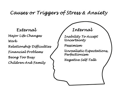 causes: Causes & Triggers of Stress & Anxiety Stock Photo
