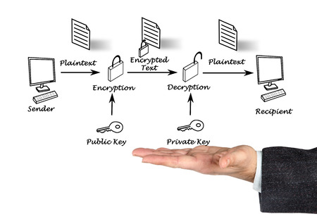 Public key encryption stock photo picture and royalty free image 32951014 public key encryption ccuart Choice Image