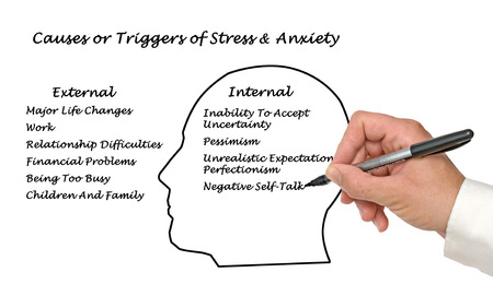 oorzaken: Oorzaken & Triggers van Stress & Anxiety