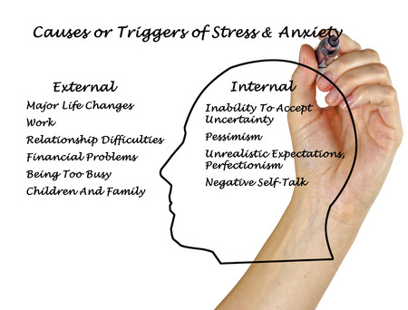 negativity: Causes & Triggers of Stress & Anxiety Stock Photo