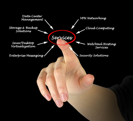 web hosting: IT  Services Stock Photo