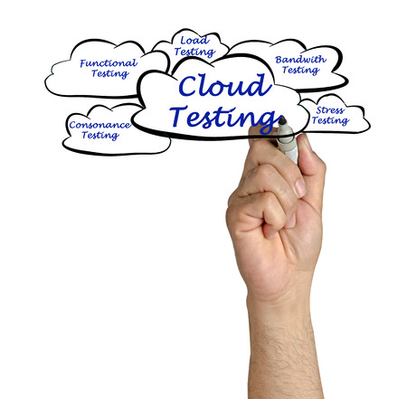 latency: Cloud Testing