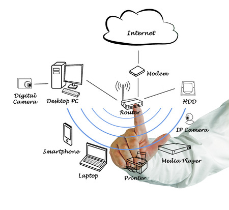 Diagram of home network photo
