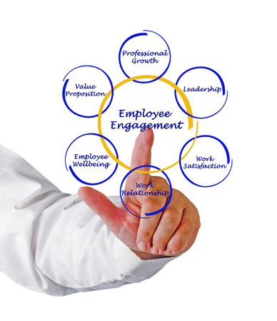 employee engagement Stock Photo - 33424232