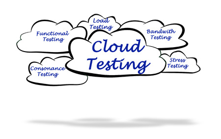 stress testing: Cloud Testing