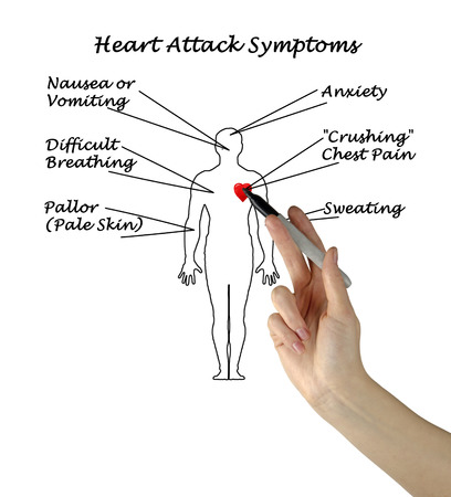 hand on chest: Heart Attack Symptoms Stock Photo